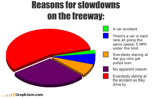 song-chart-memes-slowdowns-freeway